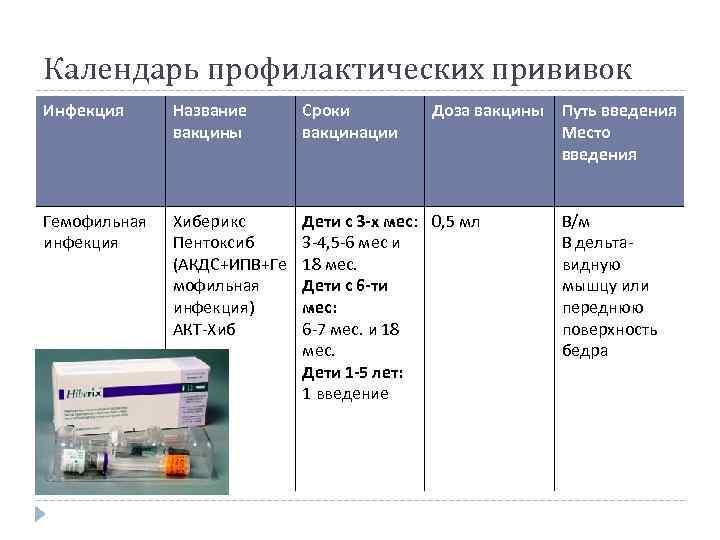 Прививка хиберикс и особенности ее применения