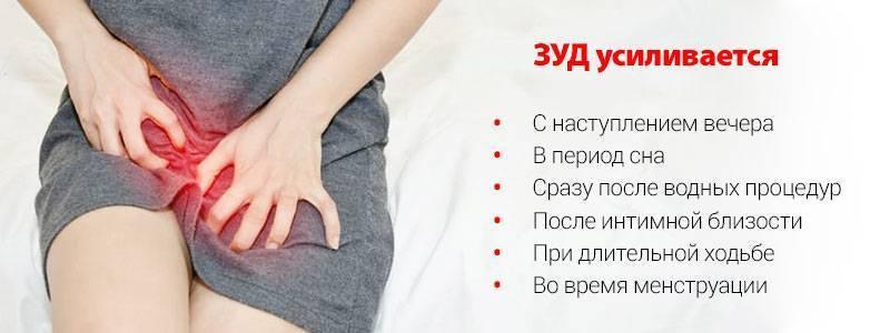 Вульвит у женщин: симптомы, лечение в домашних условиях, мази, свечи, причины