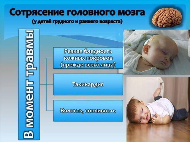 Сотрясение головного мозга у детей: симптомы, последствия, лечение