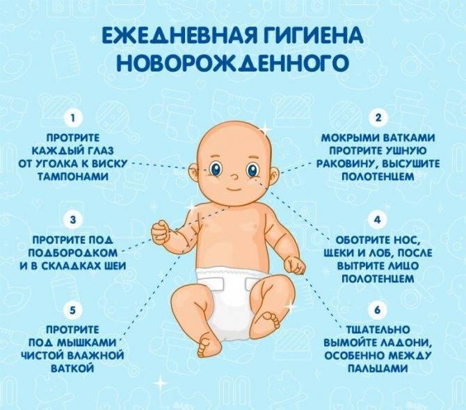 Ребенок в 1 месяц: развитие в первые дни после рождения и уход за крохой