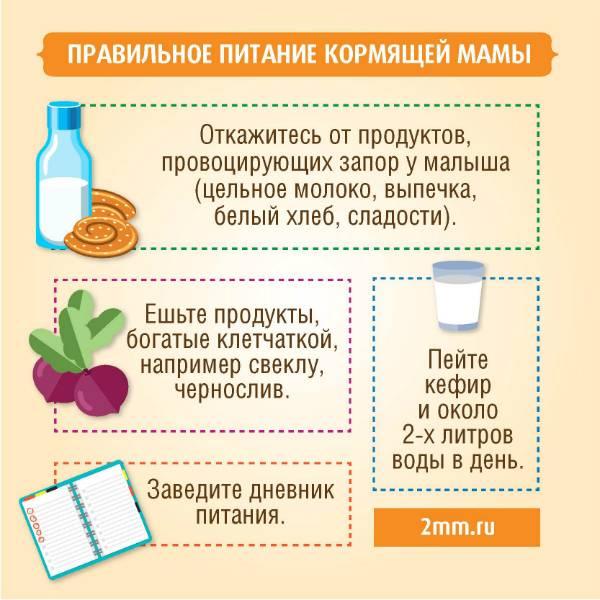От каких продуктов пучит живот у новорожденного при гв