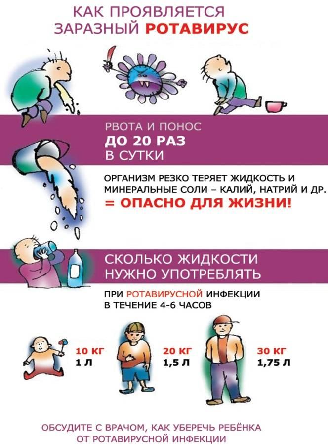 Понос при прорезывании зубов у детей: сколько может продолжаться диарея?