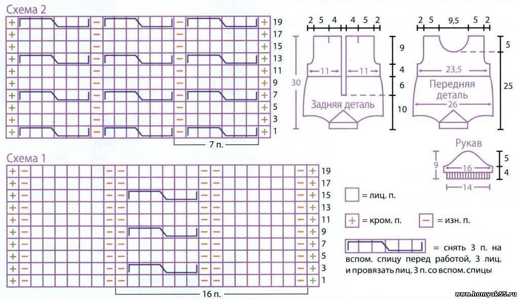 Комбинезон для новорожденных спицами со схемами для начинающих