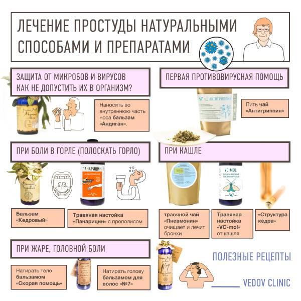 Чем лечить простуду у ребенка: первые признаки и лекарство, что делать и дать в 2 года, эффективные противовоспалительные, порошок от гриппа