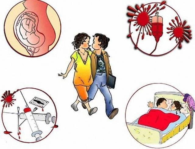 Первые признаки гепатита а у детей