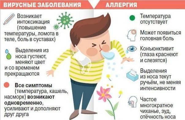 Можно ли гулять с ребенком при кашле и насморке?