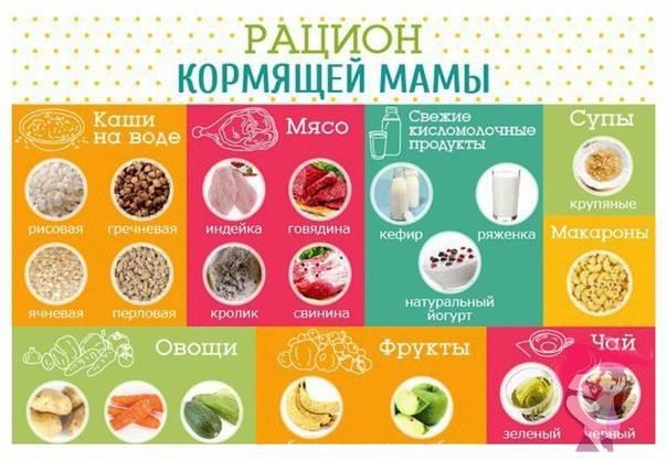 Какие компоты можно при грудном вскармливании в первый и последующие месяцы, рецепты для кормящих мам