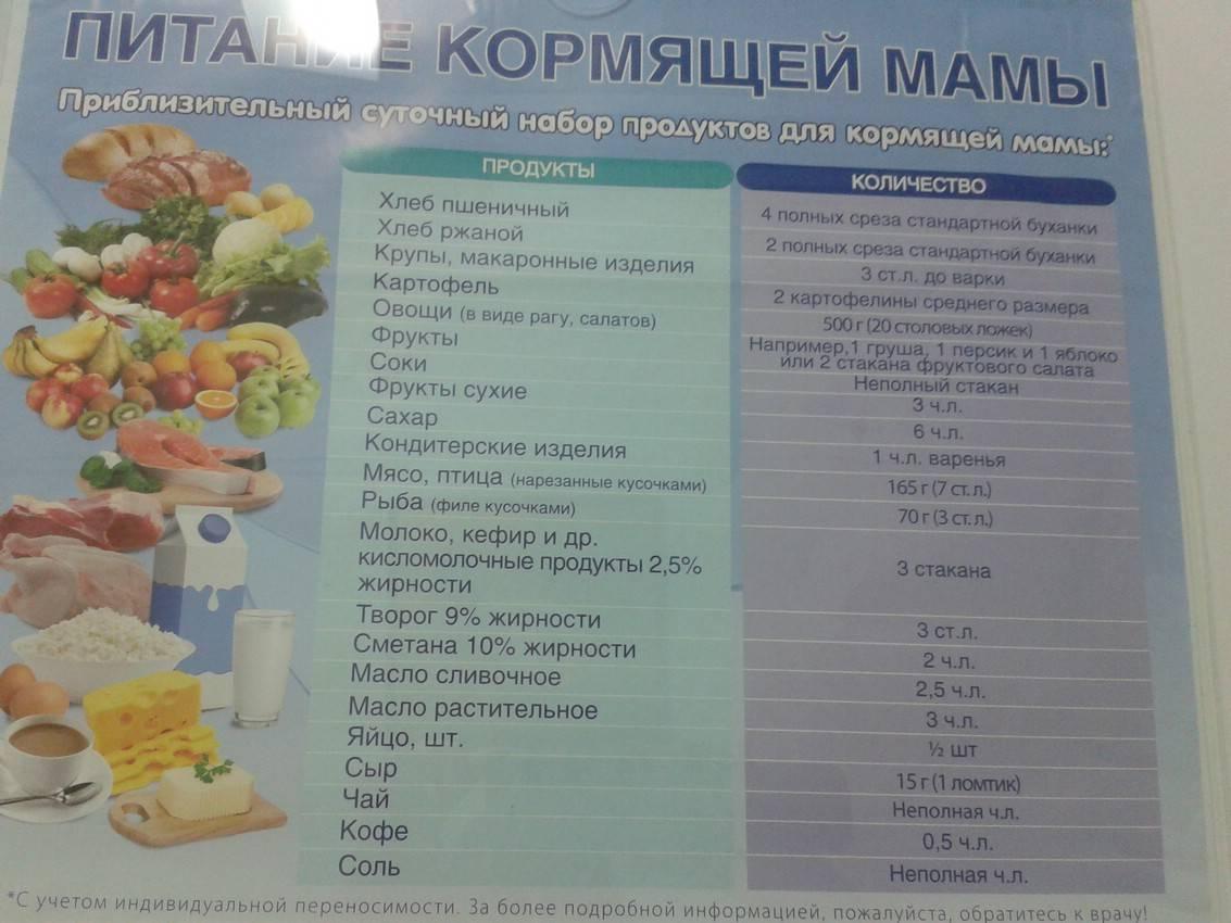 Диета кормящей мамы в первый месяц: подробное меню, принципы питания