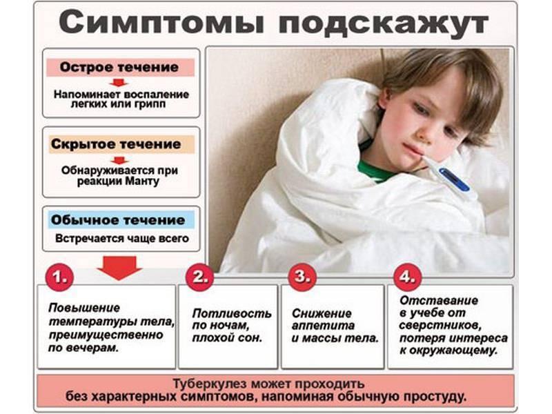 Признаки туберкулеза на ранних стадиях у детей.