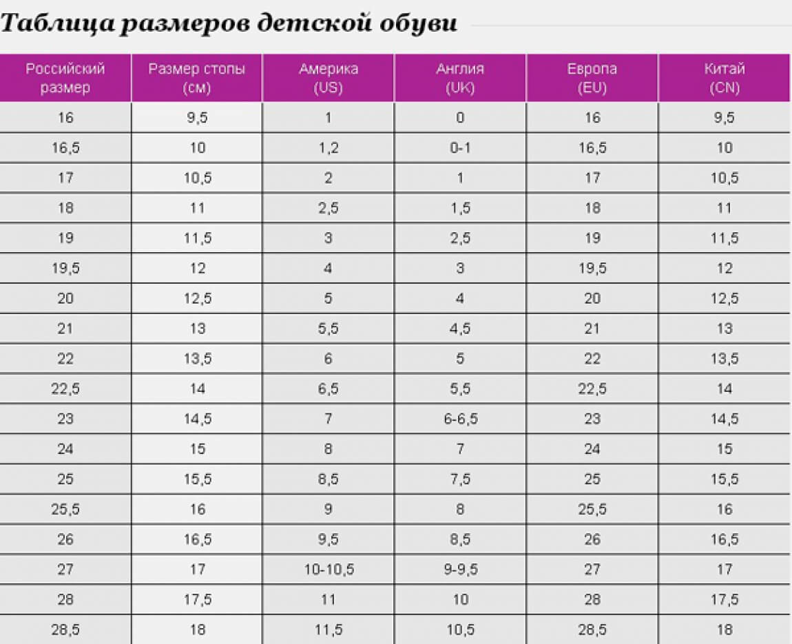 Соответствие размеров детской одежды сша и россии на «алиэкспресс»