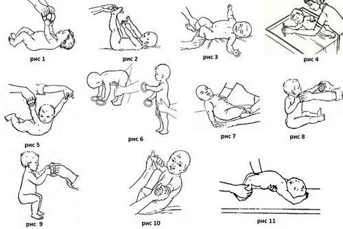 """Как правильно делать массаж новорожденному от 1 до 6 месяцев в домашних условиях: советы, видео — журнал """"рутвет"""""""