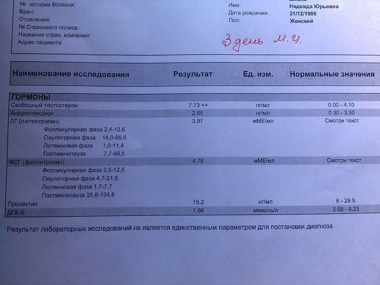 Эстрадиол: когда сдавать и на какой день цикла для правильной постановки диагноза | fr-dc.ru