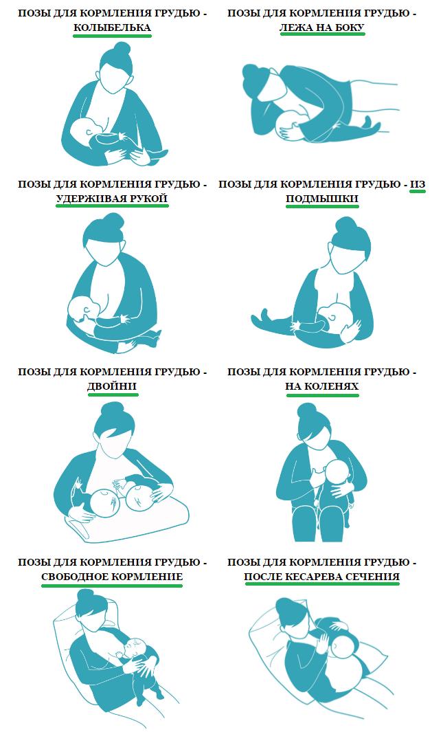 Как расцедить грудь после родов и при застое грудного молока в домашних условиях