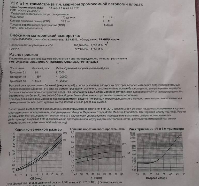 Трисомия 21: нормальные показатели, базовый и индивидуальный риск | konstruktor-diety.ru