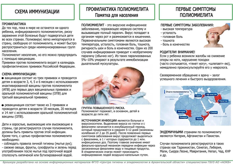 Живая вакцина от полиомиелита и не привитые дети