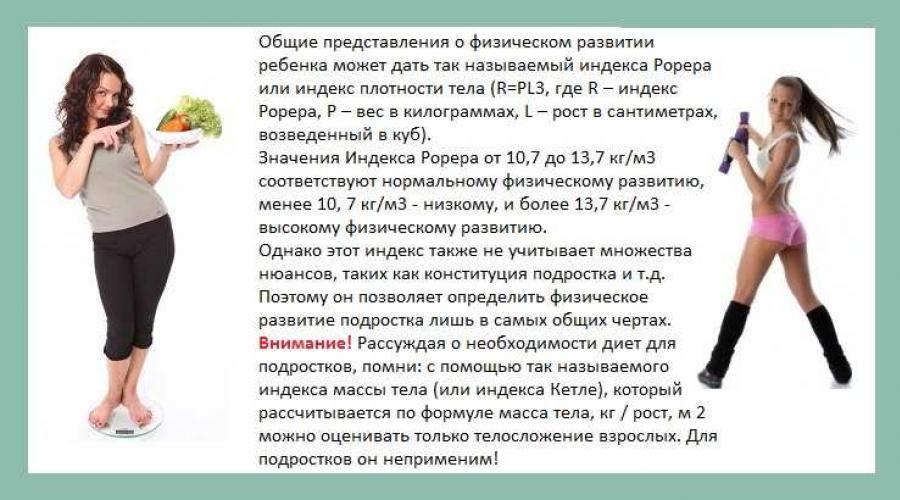 Диета для подростков 11, 12, 13, 14, 15, 16, 17 лет