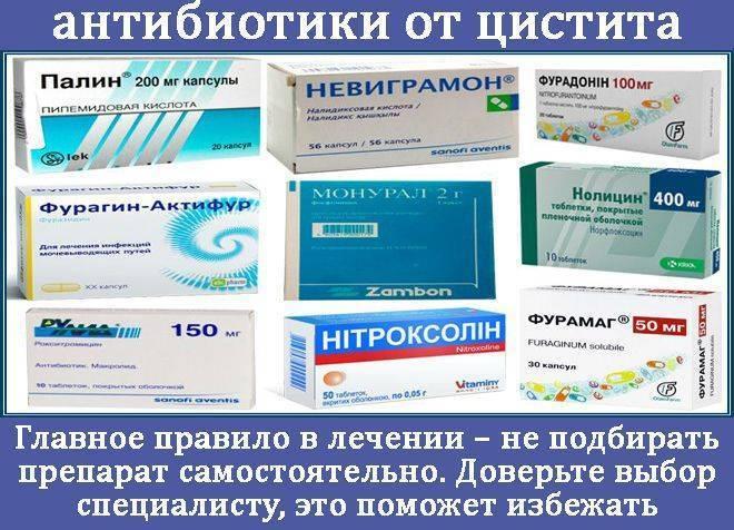 Антибиотики при цистите - наиболее эффективные препараты
