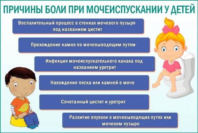 Почему ребенок плачет при мочеиспускании