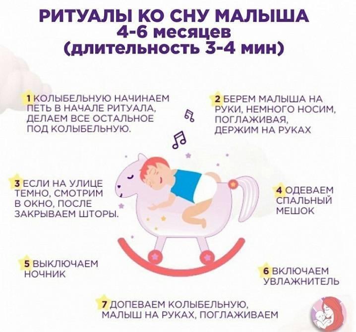 Ребенок не спит в кроватке - что делать: почему не хочет спать новорожденный в своей кровати и более взрослый ребенок