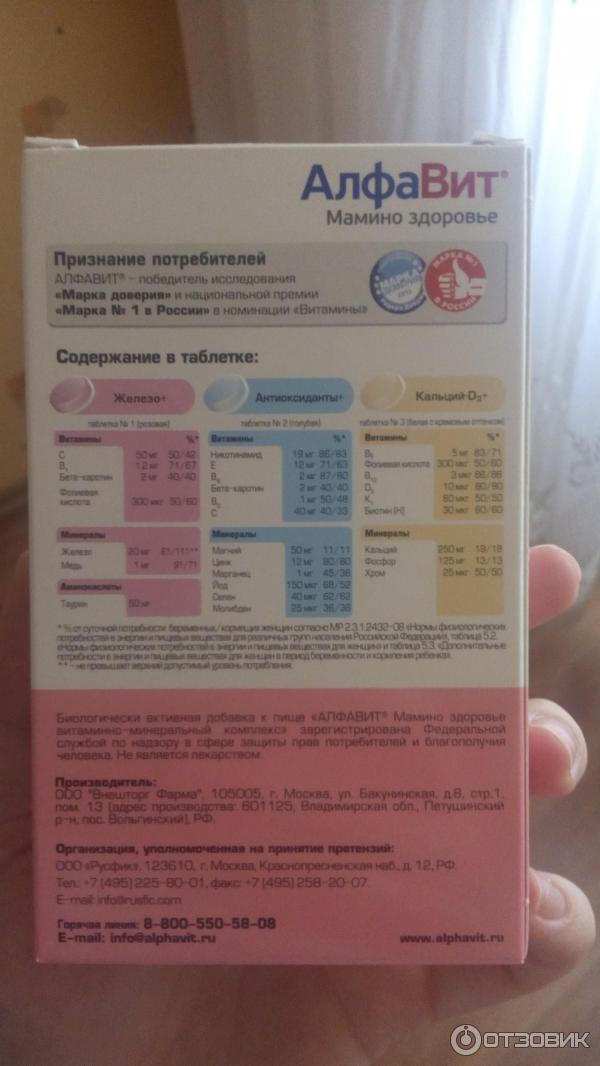 Витамины алфавит мамино здоровье – инструкция по применению