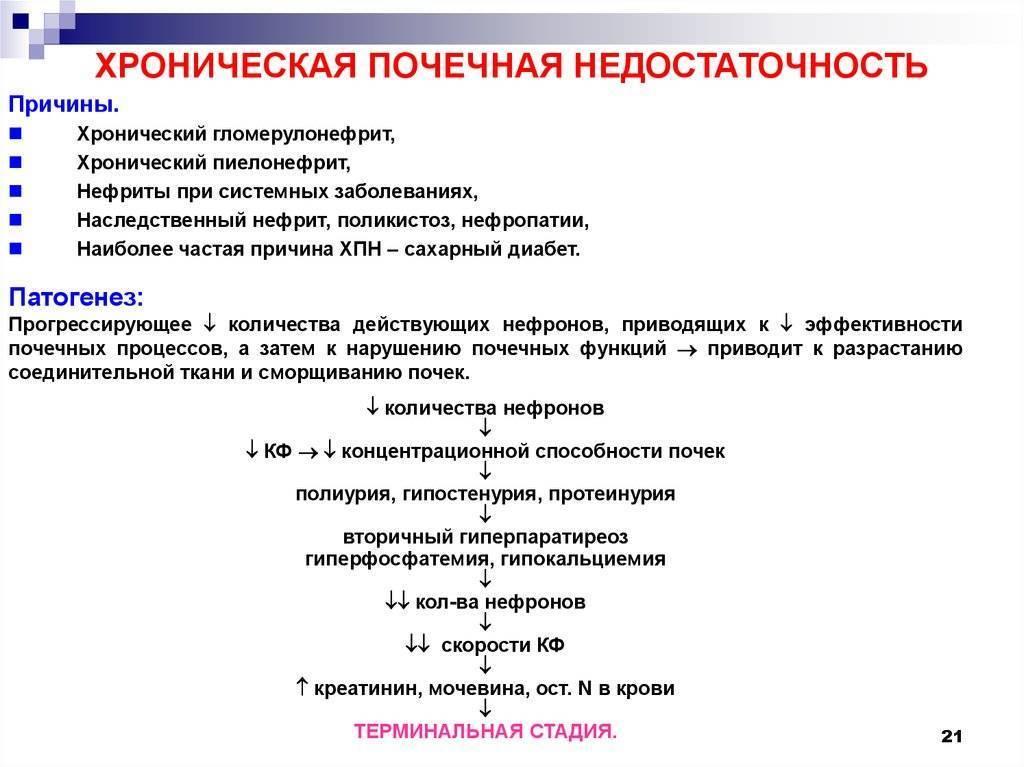 Почечная недостаточность у детей: симптомы, причины, лечение | spravki1.ru