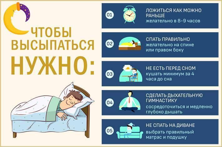 Ночью дышу ртом последствия. в чем опасность ротового дыхания