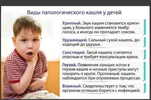 Осип голос у ребенка без признаков простуды: осипший и осиплость, но болезни и кашля нет, периодически сипнет и насморк