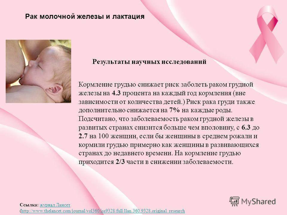 Герпес на груди у кормящей мамы: фото, можно ли кормить грудью при герпесе на соске, на губе, при генитальном герпесе, лечение при лактации | thegerpes.ru