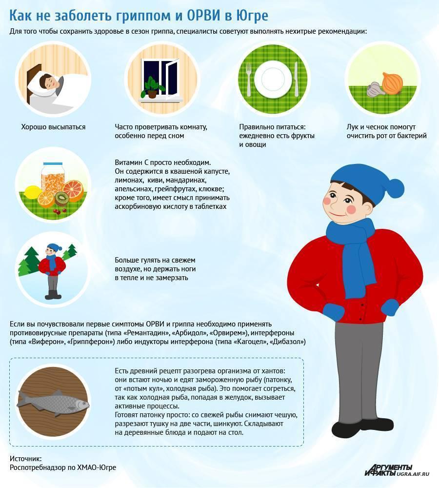 Профилактика простуды у детей и взрослых -