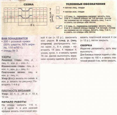 Детский плед спицами: схемы и описание разных изделий для начинающих