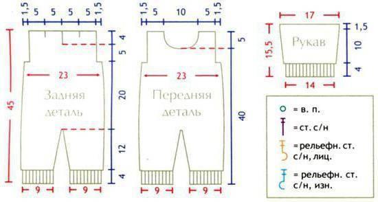 Подборка схем для вязания комбинезона для новорожденного