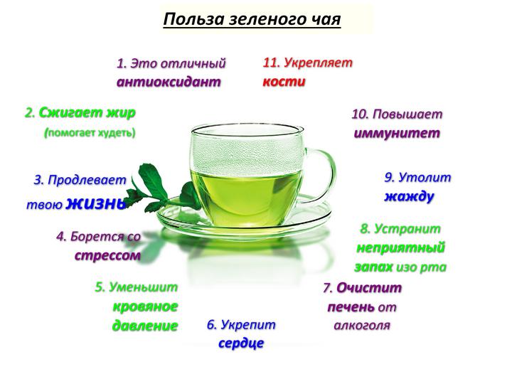С какого возраста можно давать ребенку чай — зеленый, черный, иван-чай и другие
