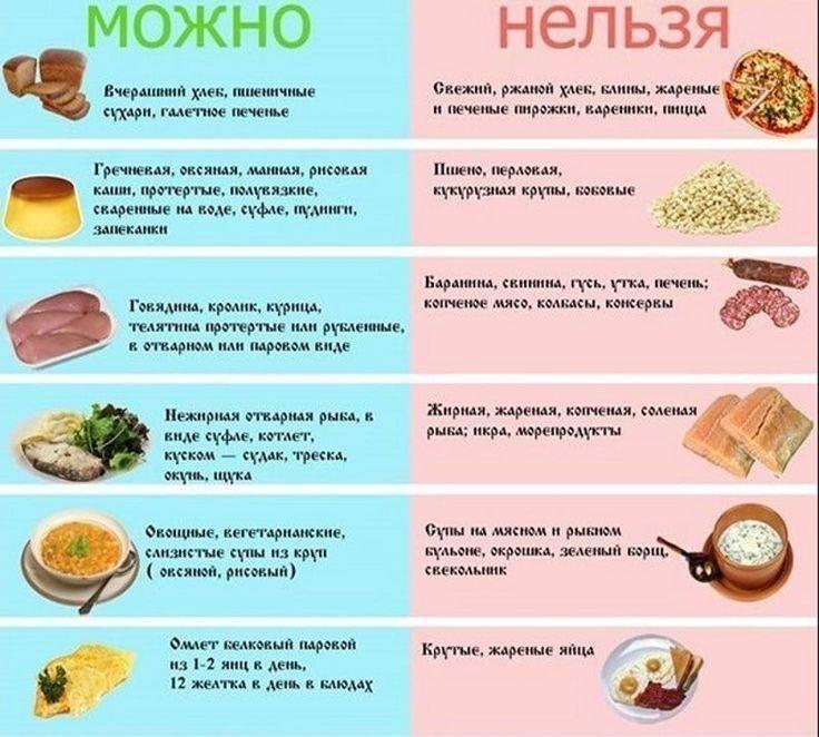 Какие каши можно есть при отравлении: гречневую, овсяную, рисовую, манную