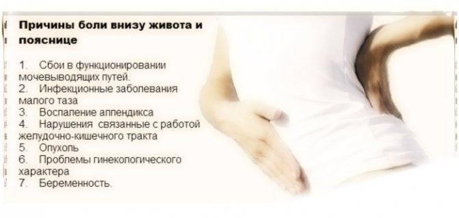 Болит поясница после чистки матки