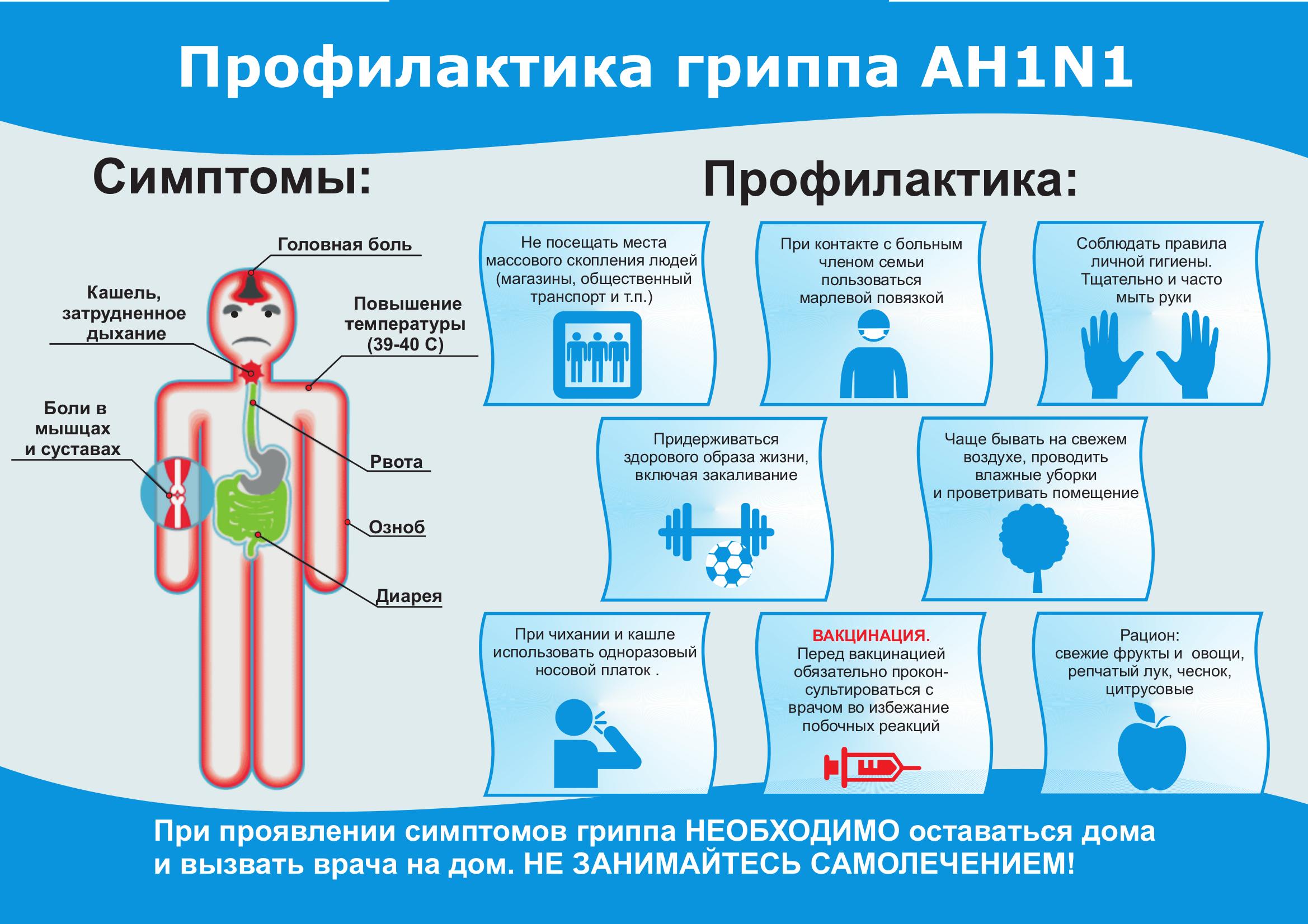 Эффективные препараты для детей при простуде, орви и гриппе