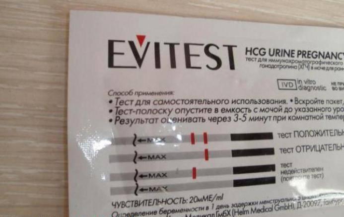 Струйный тест на беременность: инструкция, особенности / mama66.ru