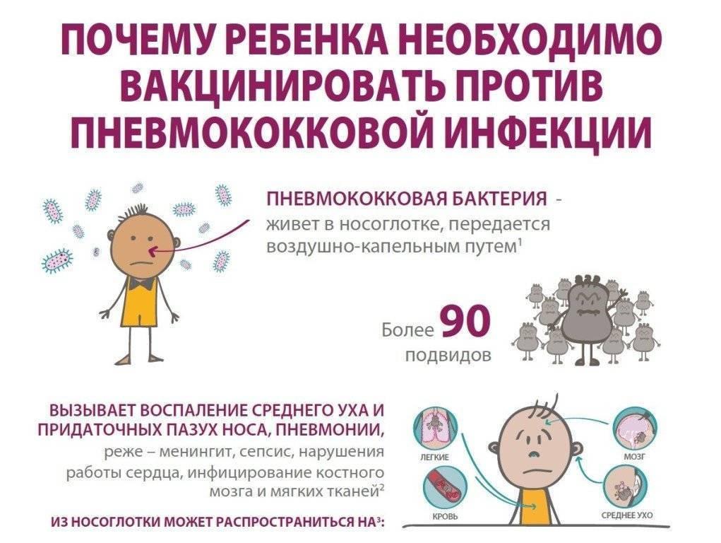 Ротатек: характеристика вакцины и особенности иммунизации