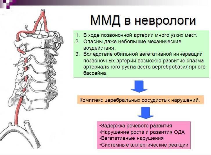 Минимальная мозговая дисфункция консультация. все о минимальной мозговой дисфункции у детей: симптомы, диагноз и лечение ммд. симптомы минимальной мозговой дисфункции у детей