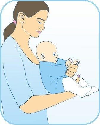 Как брать новорожденных на руки. как правильно держать новорожденных: изучаем позу «столбиком» после кормления, способы поддержки при подмывании