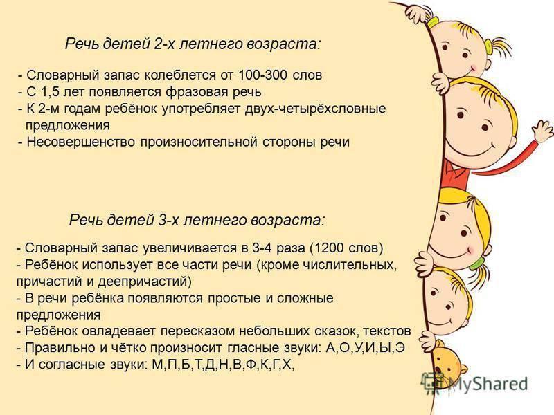 Речь ребенка: как учить ребенка говорить (методики, нормы)