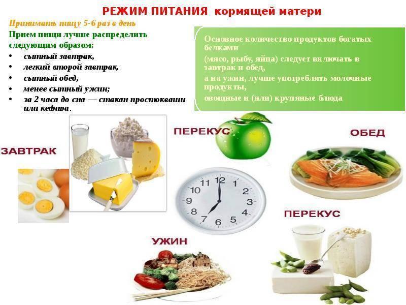 Особенности правильного питания для подростков: правильный рацион, меню на неделю в подростковом возрасте