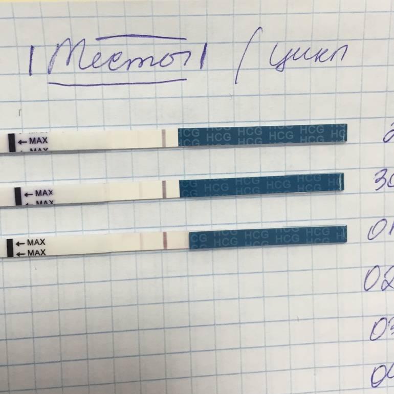 Задержка месячных тест отрицательный и тошнота - все о беременности