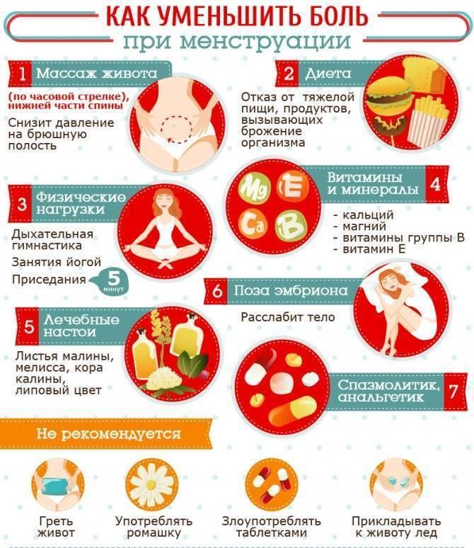 Вызвать месячные витамином е • все о месячных, до и после, задержка, нарушения цикла, боли, выделения, климакс, советы женщинам и девушкам