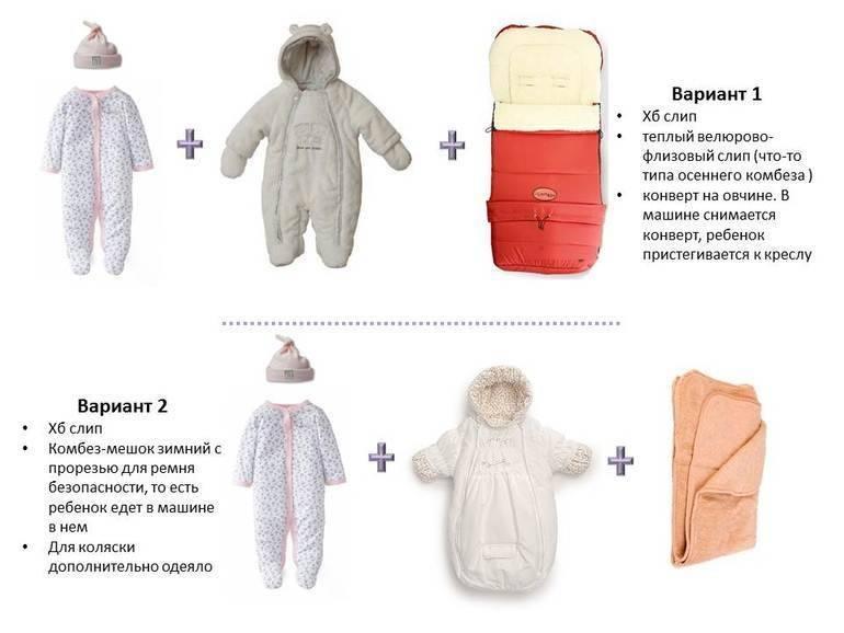 Как одевать новорожденного летом | уроки для мам