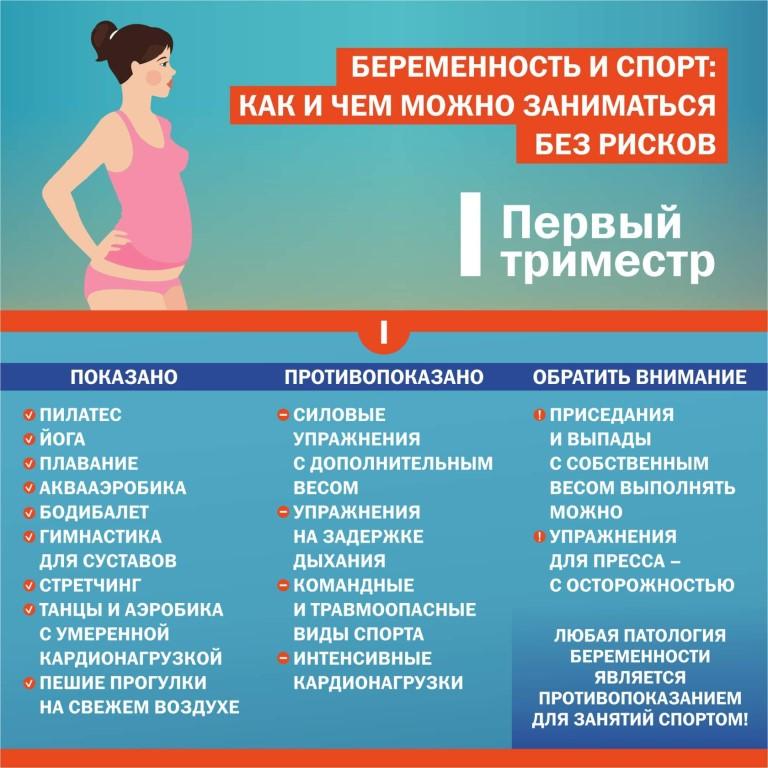 Как вести себя на ранних сроках беременности? рекомендации