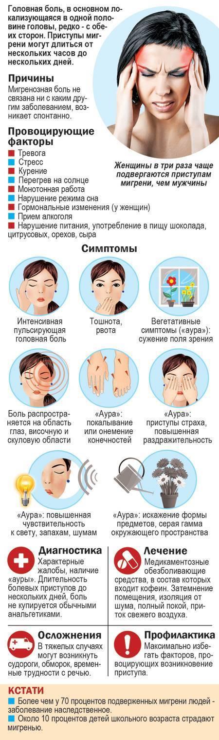 Мигрень у детей и подростков (мальчиков и девочек): причины, симптомы и признаки, лечение