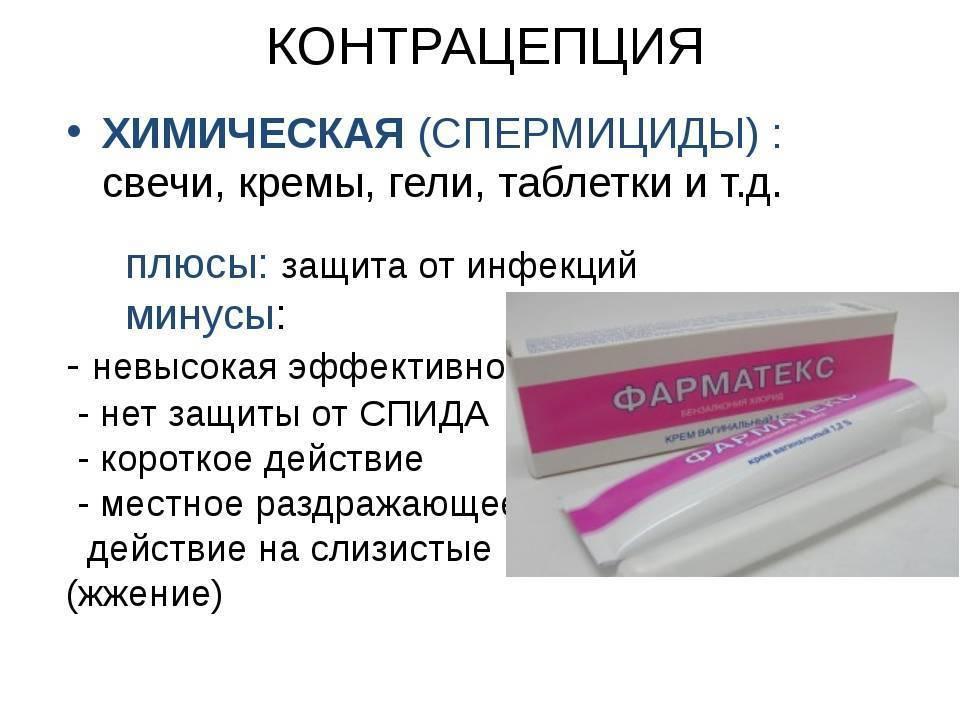 Комбинированные контрацептивы: тонкости применения