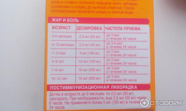 Дозировка сиропа нурофен для ребенка по весу калькулятор