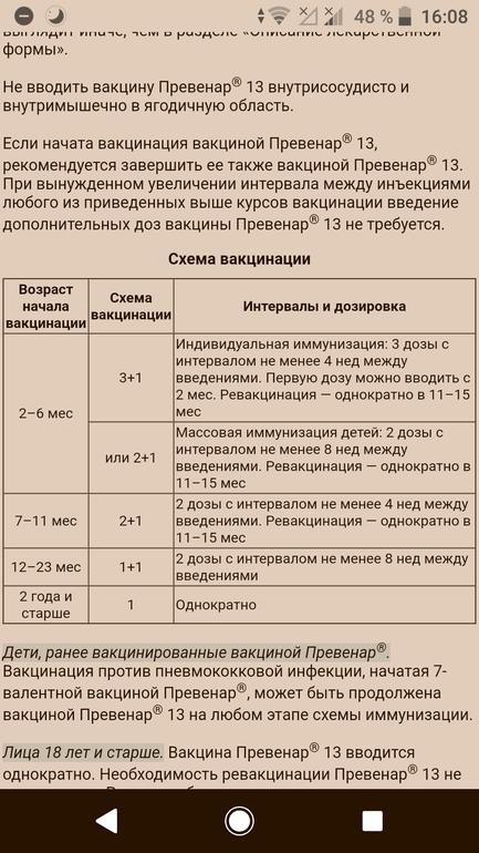 Инструкция вакцина превенар 13 инструкция - прививки