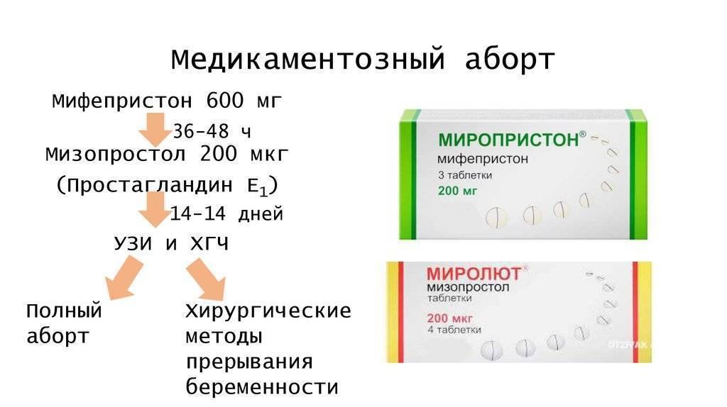 Можно ли ибупрофен при беременности в 1, 2 и 3 триместре